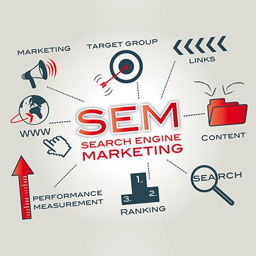Switchon My Media | Search Engine Marketing (SEM) Management - Google Ads / Google AdWords