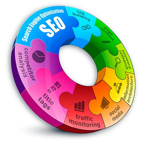 Switchon My Media | Search Engine Optimization (SEO)